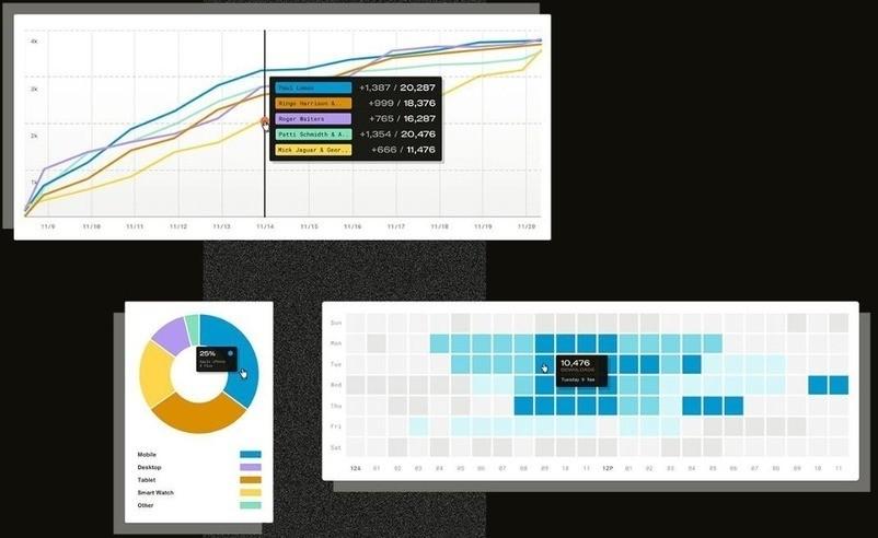 Simplecast Analytics
