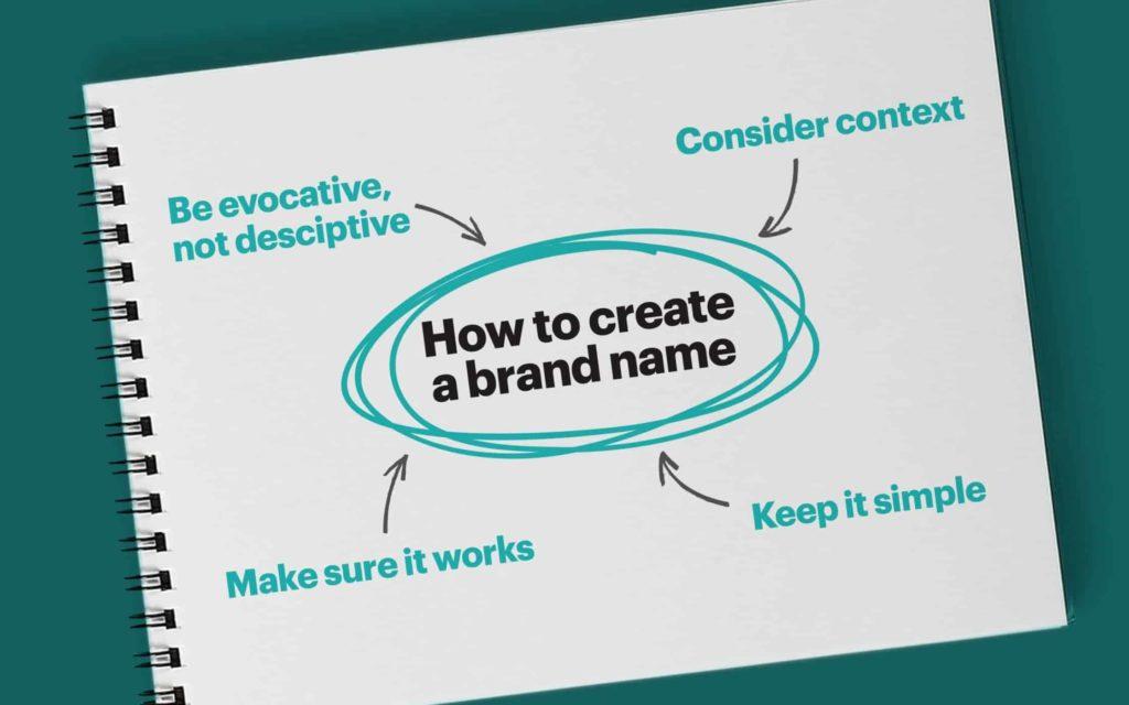 creating a brand name