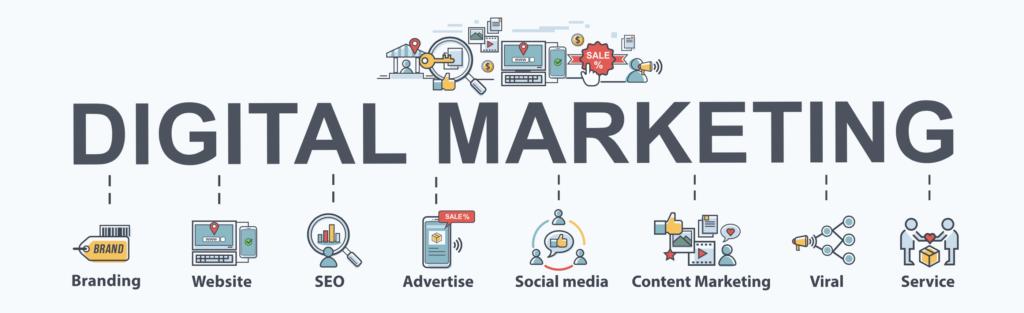 Digital Marketing logo explanation