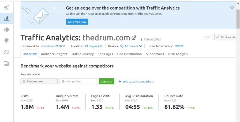 Traffic-Analytics